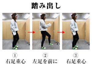 上級編の踏み出しです。①左足を1歩前へ踏み出します。②重心を左足に移動させ、右足を前へ踏み出します(2歩目)。③重心を右足に戻し、開始姿勢に戻ります。